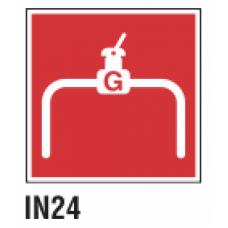 Cartel corte de válvula de gas