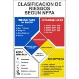 Cartel clasificación de riesgo NFPA